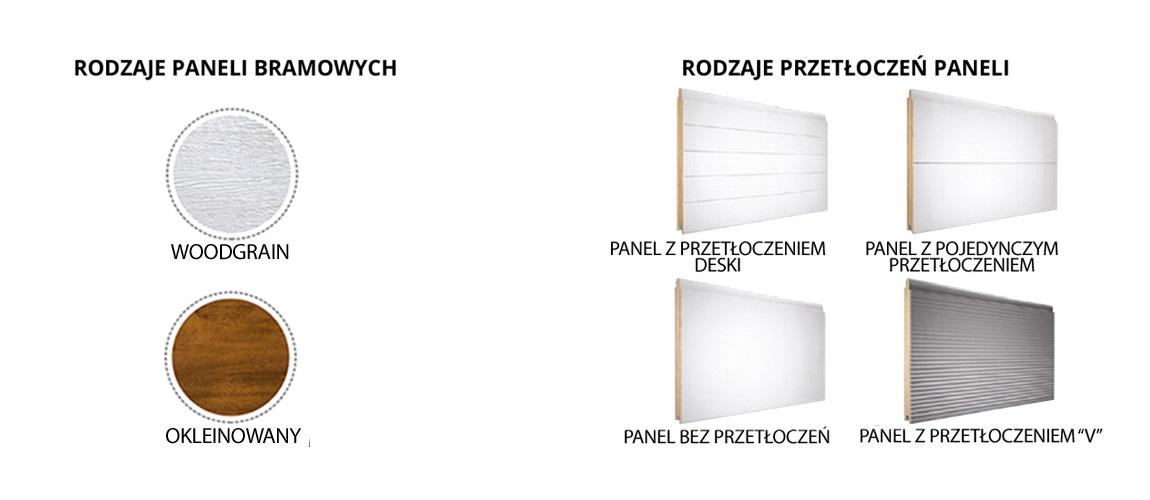 rodzaje paneli i przetłoczeń1.jpg