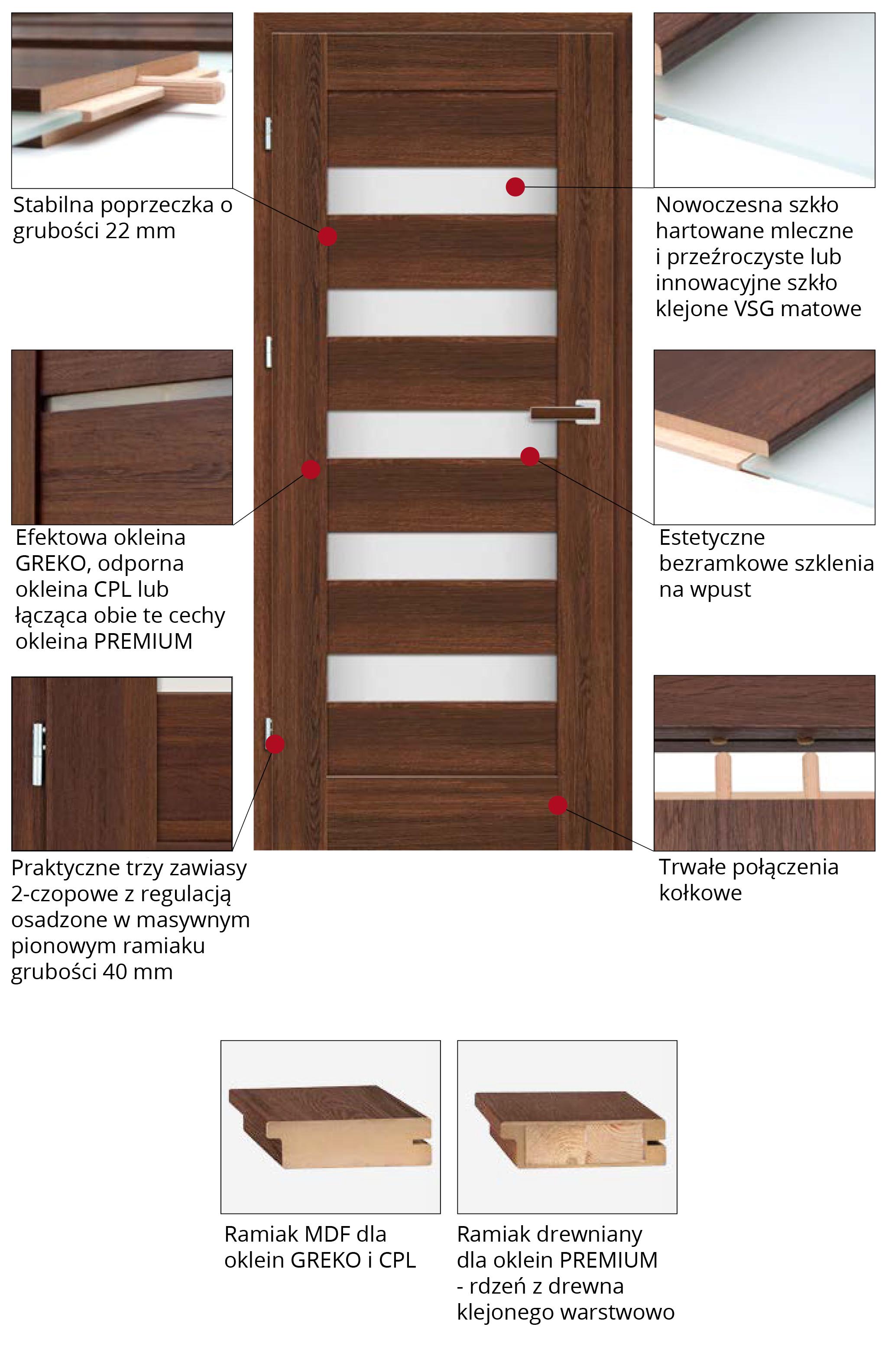 schemat drzwi ramiakowych 1.jpg
